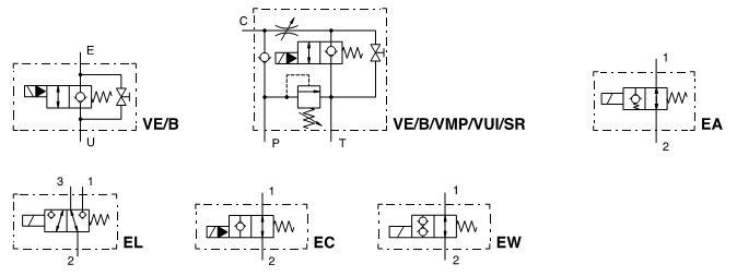 Трехходовые (трехлинейные )